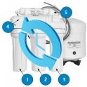 Рекомендуем Замена фильтров для воды: 750 руб., Ростов-на-Дону, Краснодар фото, отзывы