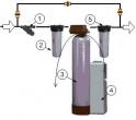 Фильтр воды для скважины (Экотар A)