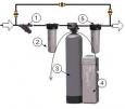 Система очистки воды для дома (Экотар B): 58 800 руб., Ростов-на-Дону, Краснодар фото, отзывы