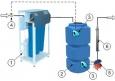 Система очистки воды из скважины (RO): 124 014 руб., Ростов-на-Дону, Краснодар фото, отзывы
