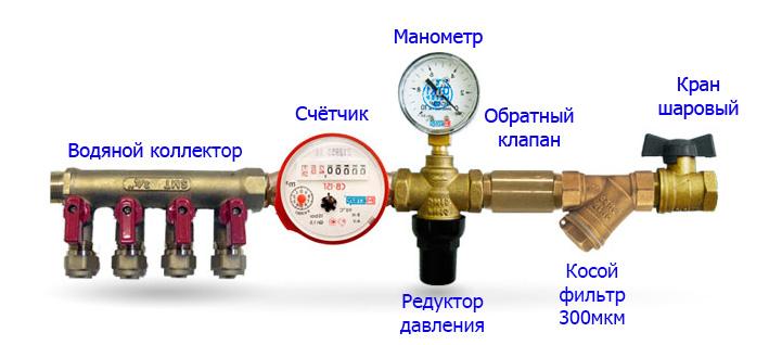 Как сделать регулятор давления воды