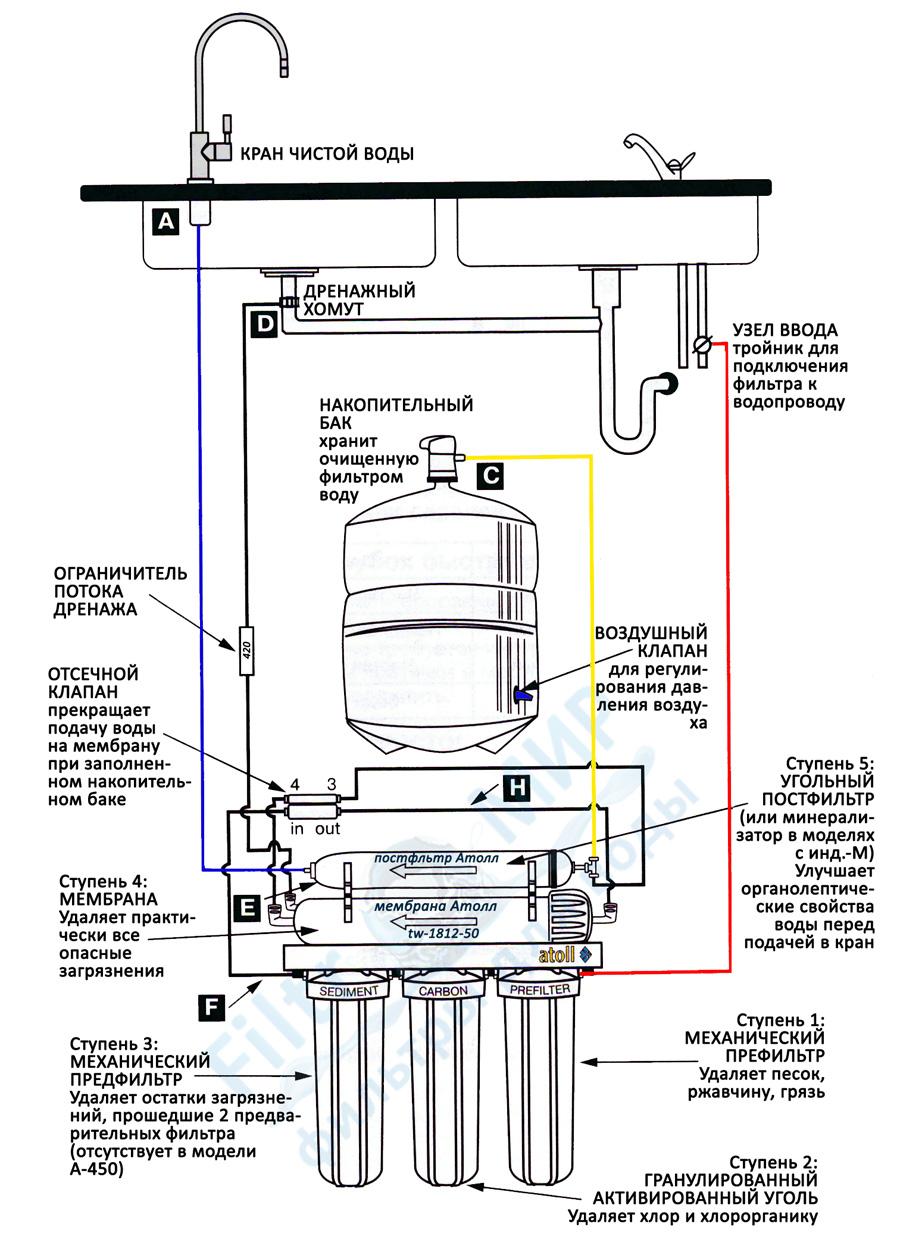 схема подключения фильтра для воды